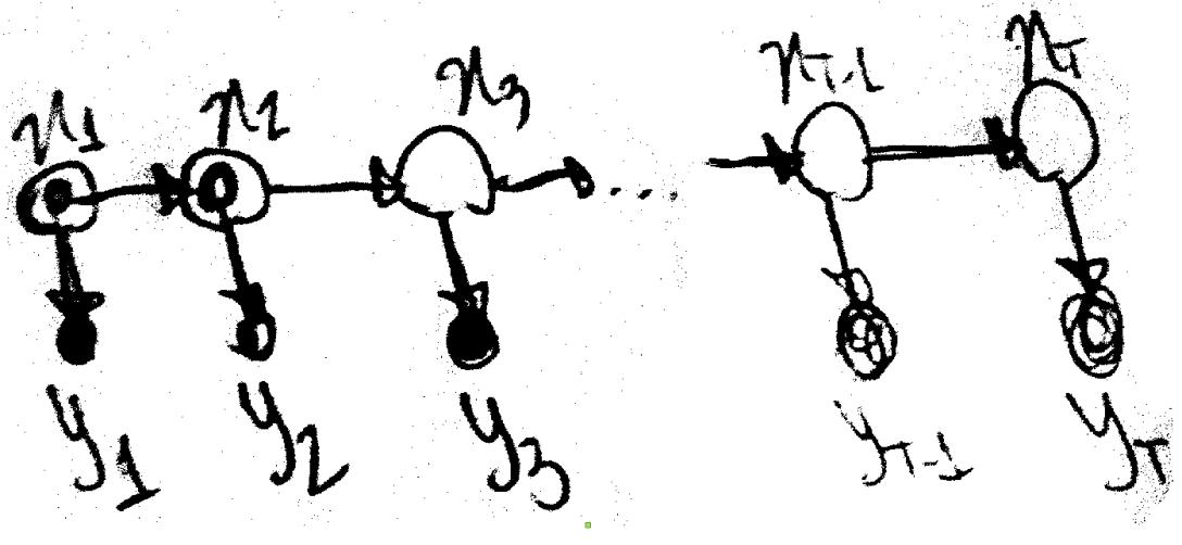 Hidden Markov Models (part I): recurrence equations for